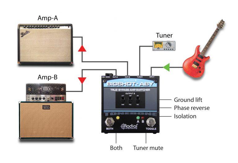 Coustic power logic amp 108 manual