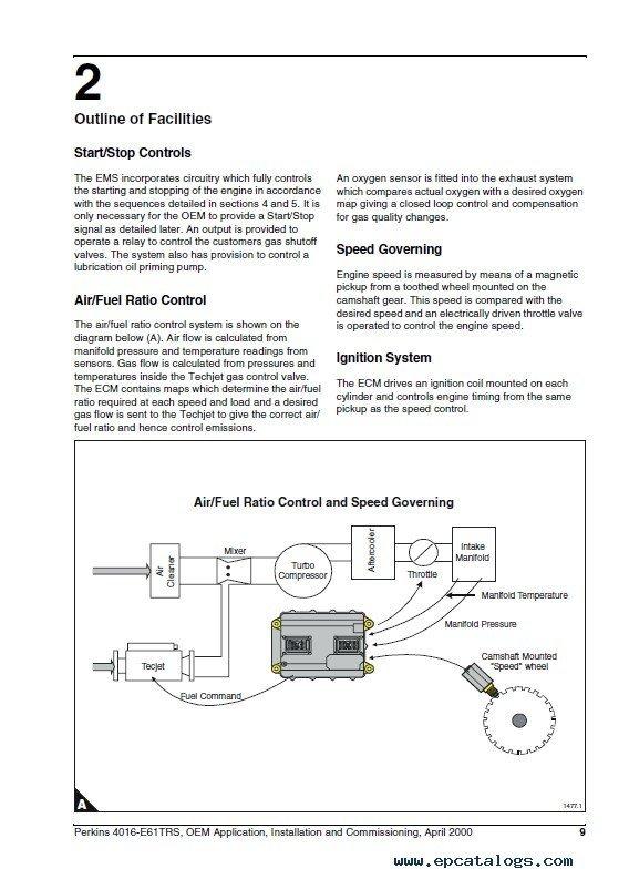 perkins 2500 series workshop manual