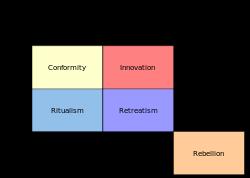 5 theories of deviance pdf