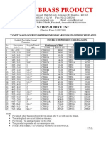 Copper cable size and current rating chart pdf
