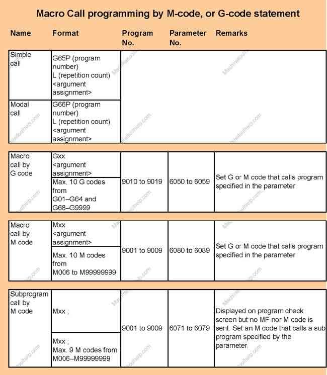 fanuc ot parameter manual pdf