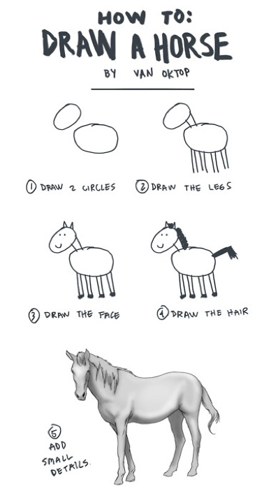 instructions on how to draw a horse