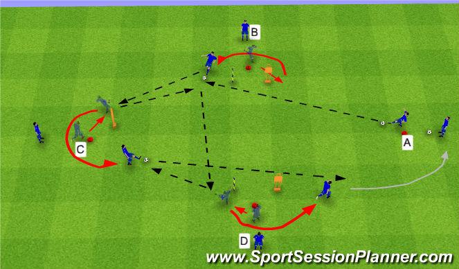 Pep guardiola training drills pdf