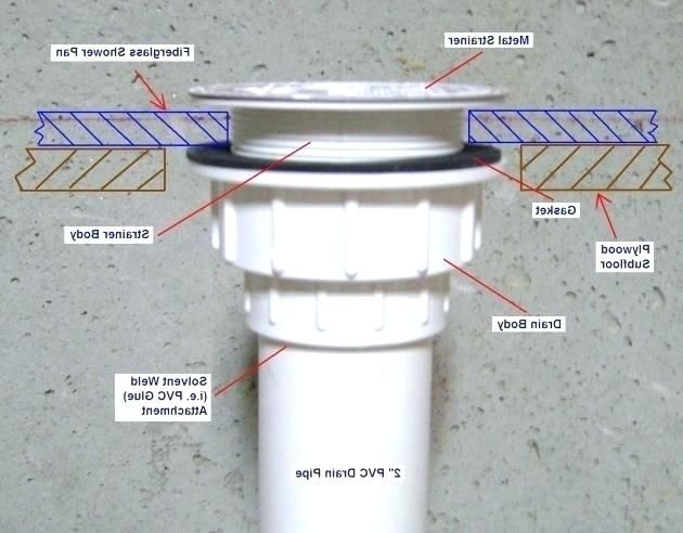 Oatey no caulk shower drain installation instructions