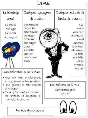 Champs lexical de l amour pdf
