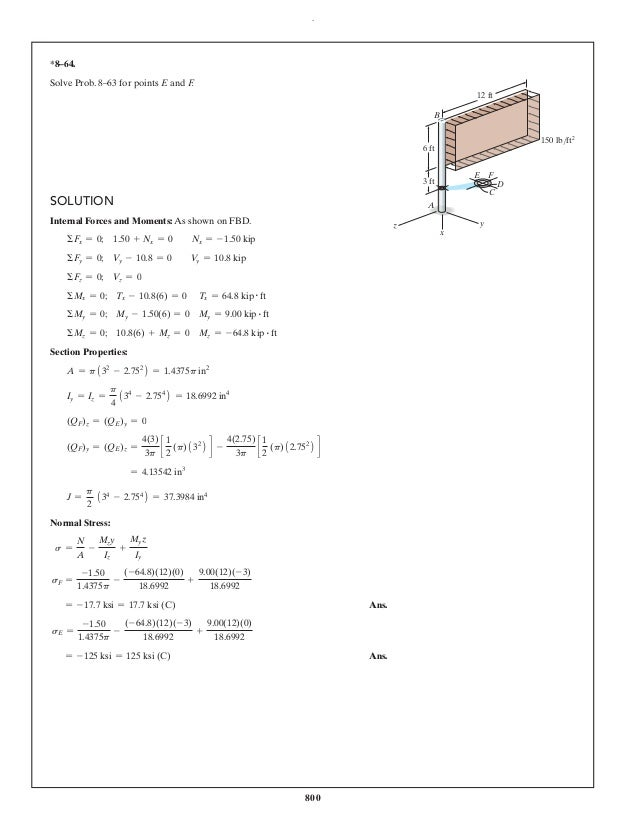 mechanics of materials edition 4 solution manual