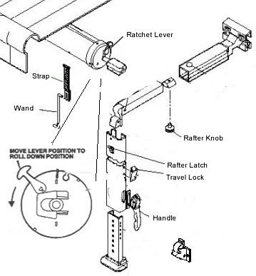 dometic 9100 power awning owners manual