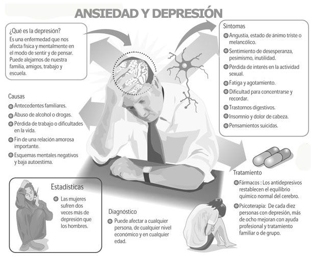 Causas de la ansiedad pdf