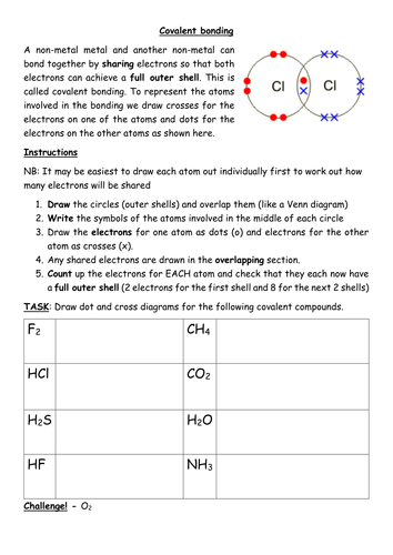 Chemistry human activity chemical reactivity pdf