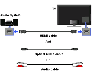 sony bravia tv manual how to connect to netflix