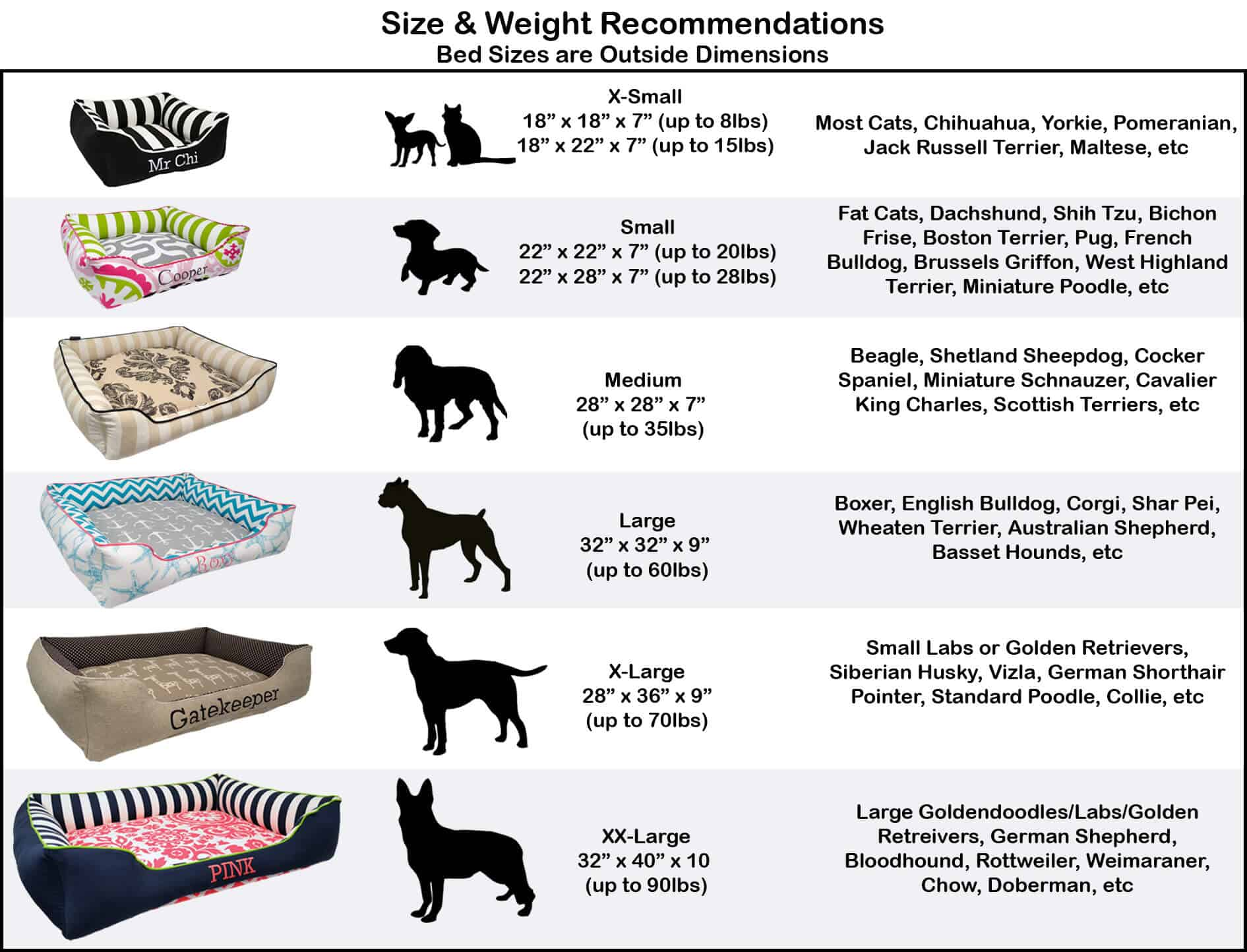 Fuzzyard dog bed size guide