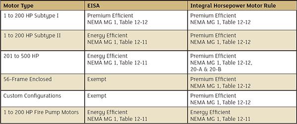 Nema mg 1 2016 pdf