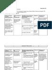 Nursing care plan for breast cancer pdf