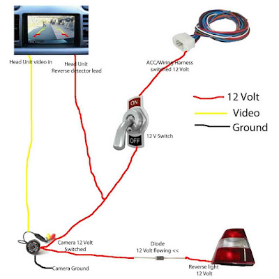 option audio reversing camera manual