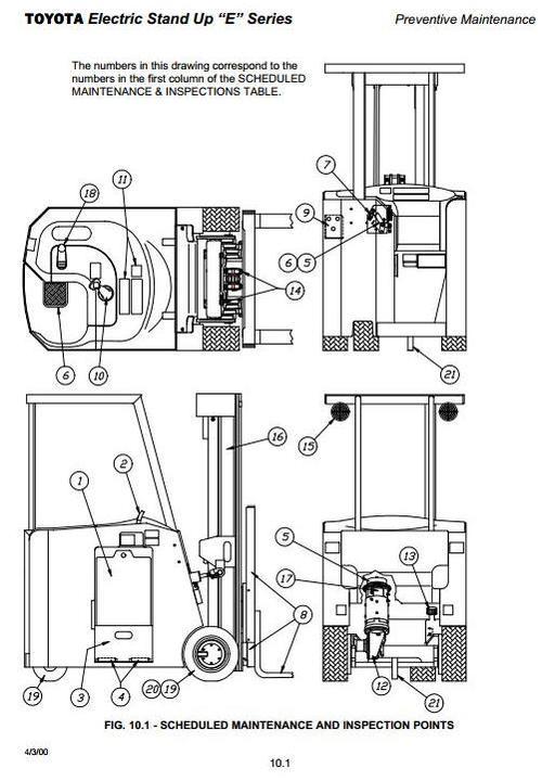 user manual combicool cab 55
