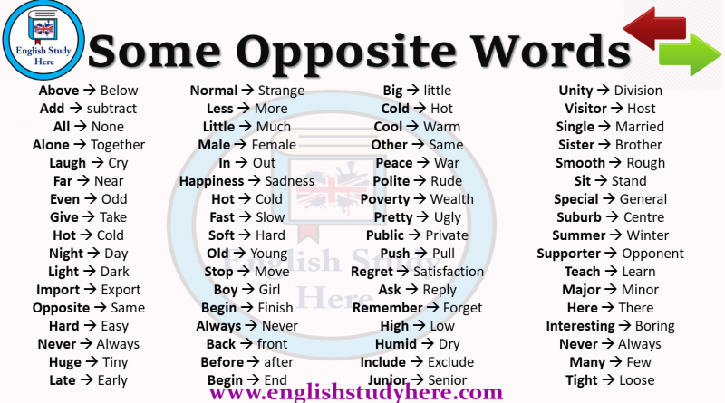 Words opposite in meaning pdf